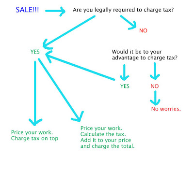 The Business Chat – Do I have to charge tax?