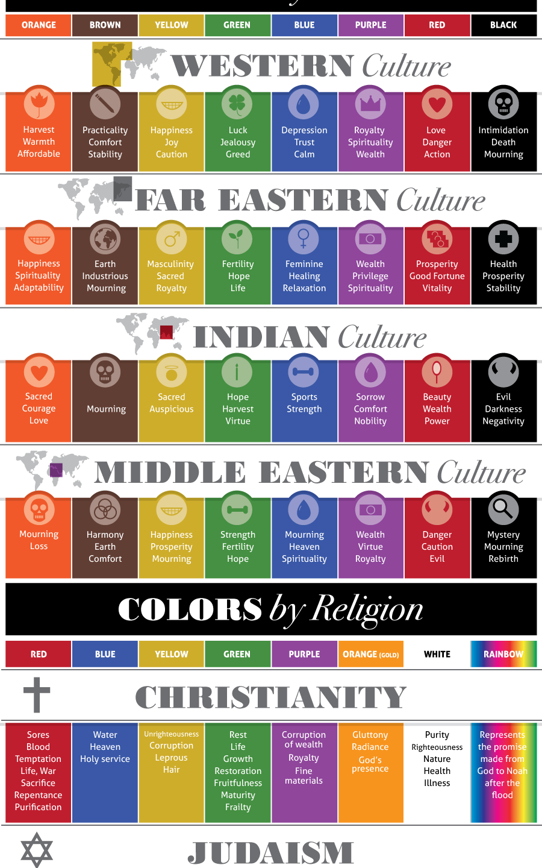 Cultural colour